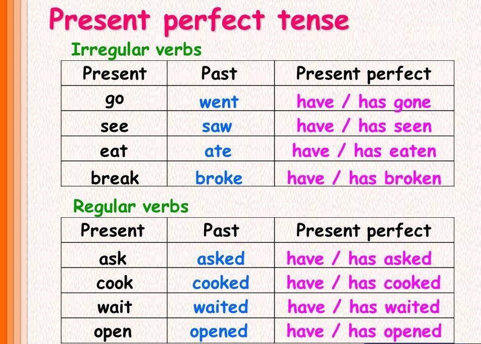Preparar examen Ingles B1