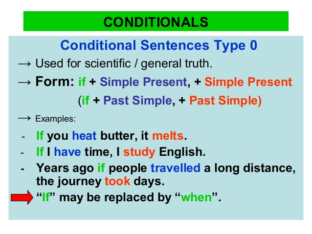 curso b2 ingles online